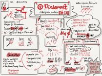 Pinterest erfolgreich nutzen - SMWHH