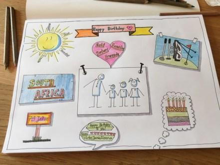 Sketchnote Geburtstagsgrüsse für den Grossvater (Mädchen: 12)