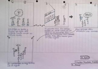 Spanisch lernen mit Hilfe von Sketchnotes