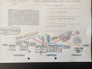 Sketchnote für den Deutschunterricht (Mädchen, 13)
