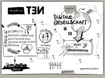 re:publica Berlin - Sketchnote