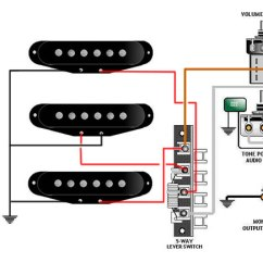 Guitar 3 Pickup Wiring Diagrams Hard Wired Smoke Detector Tips Tricks Schematics And Links Bridge On Standard Strat With Off Using A Push Pull Pot