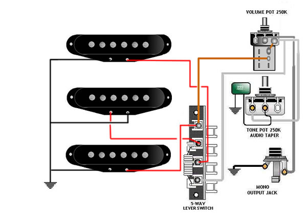 hss strat wiring diagram 2004 hyundai santa fe radio guitar tips tricks schematics and links bridge on standard with pickup off using a push pull pot