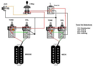 Guitar wiring, tips, tricks, schematics and links