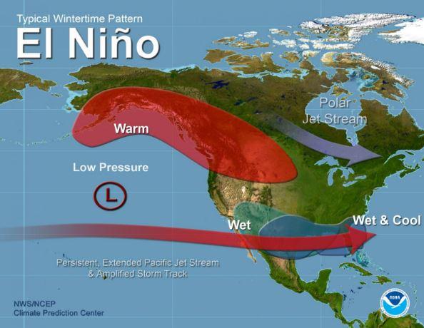 El Nino this winter 2018-19