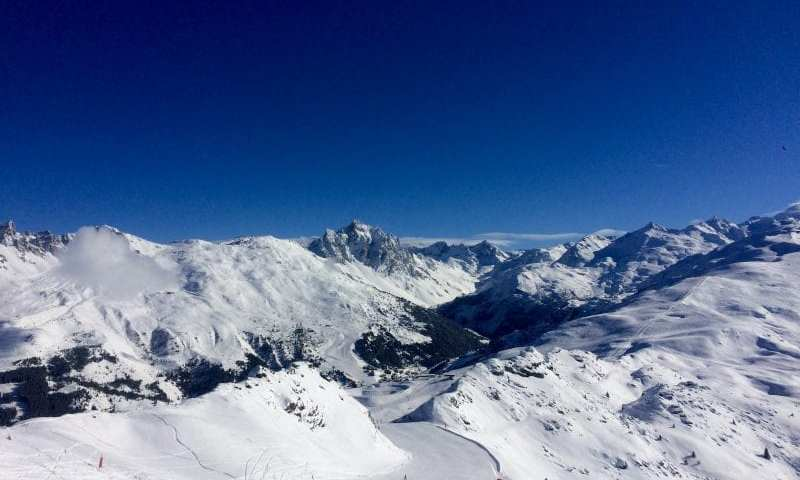 Skiing Checklist made simple