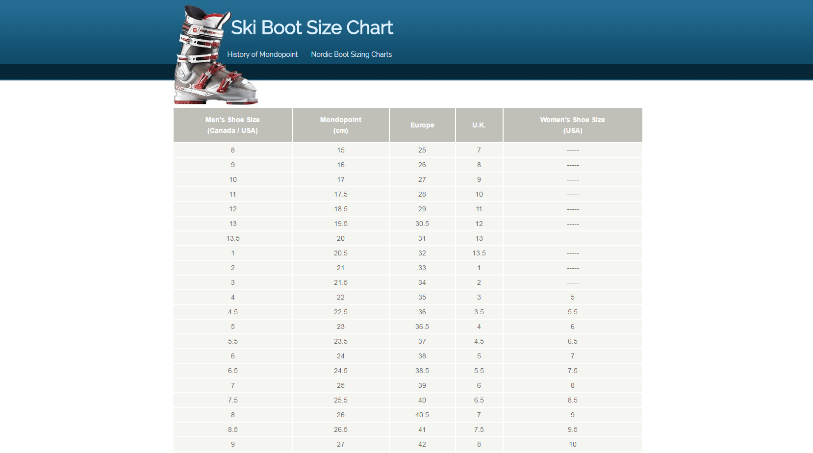 Kid Shoe Size Chart