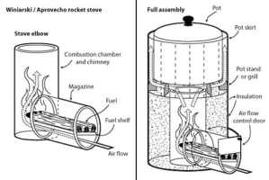 rocket stove design