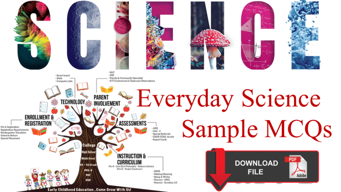 GK Questions and Answers on Everyday Science for Test Preparation