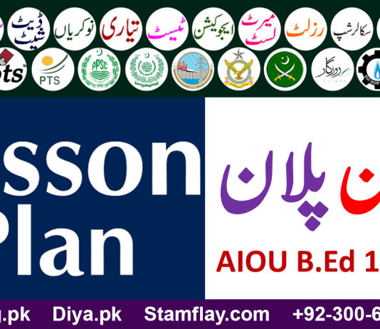 AIOU M.ed B.ed Lesson Plans PDF Download
