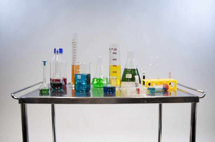 Chemistry MCQs for All Tests