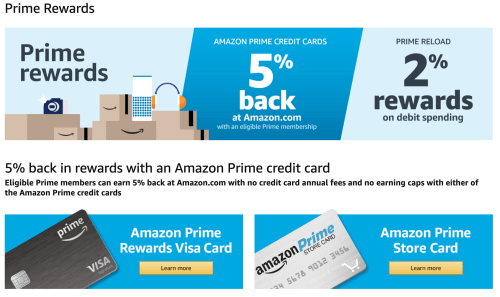 Amazon-Prime-Customer-Loyalty-Program
