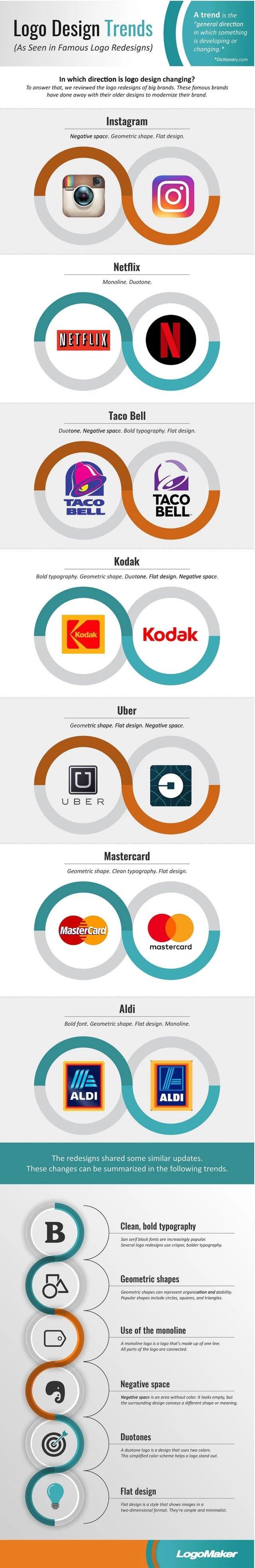 Infographics - Visual Marketing
