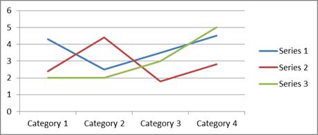Simple Statistical Analysis SkillsYouNeed