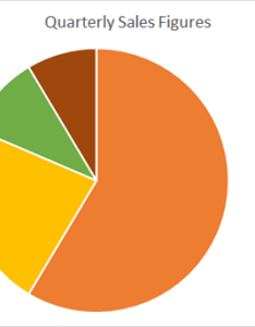 Example pie chart also graphs and charts skillsyouneed rh