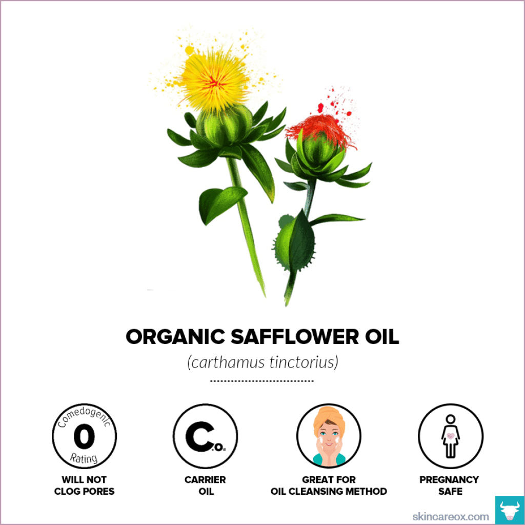 Organic skin care oils. Organic safflower oil infographic with comedogenic rating, safety information, and useful tips.