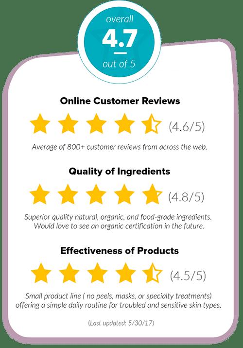soapwalla-review-summary3