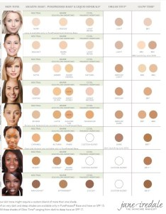Jane iredale colour chart also rh skinmatrix