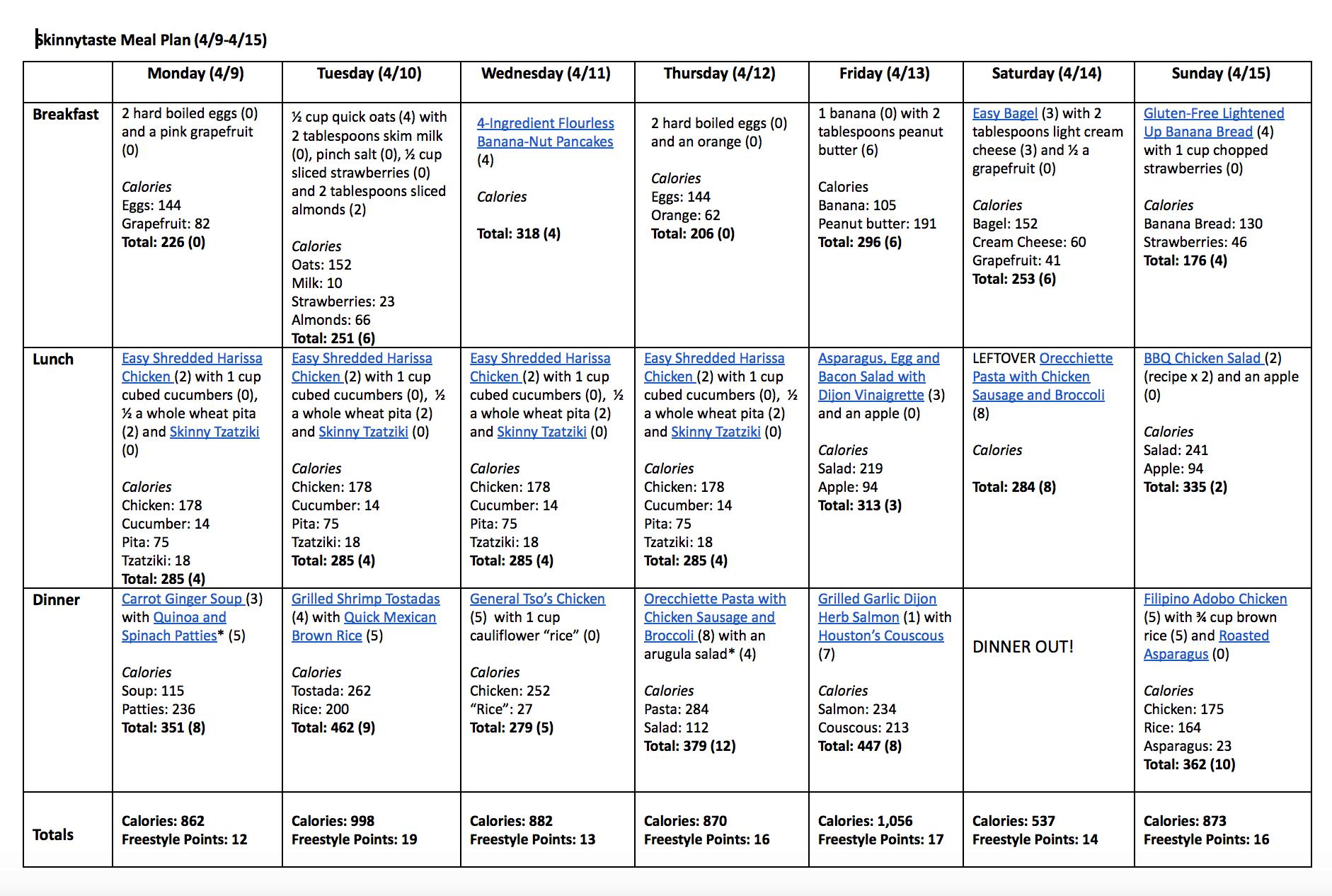 Skinnytaste Meal Plan April 9 April 15