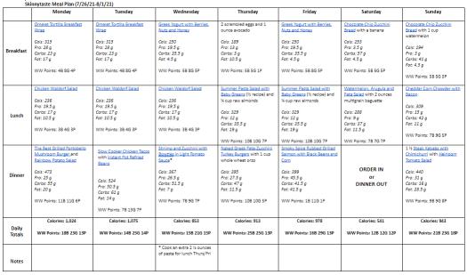 Skinnytaste Meal Plan (July 26-August 1) 5