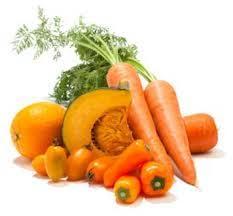Beta Carotene For Skin Health