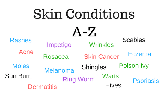 Skin Conditions From A to Z