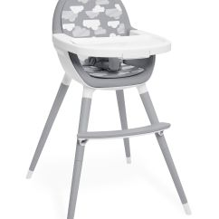 High Chair Recall Ikea Task Skip Hop
