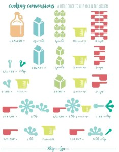 How many cups in  quart pint gallon converter free printable chart also rh skiptomylou