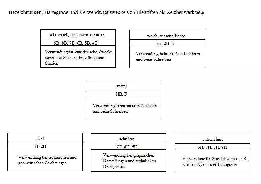 Charmant Hühnerdrahtgitter Für Gurken Fotos - Elektrische ...