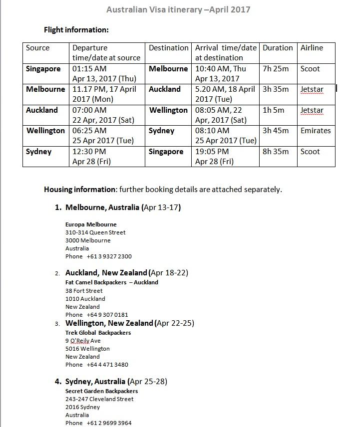 Australian Visa itinerary April 2017  SKMLifeStyle