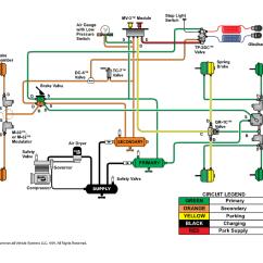Bluebird Bus Wiring Diagram 2006 Kenworth Radio Engine Models