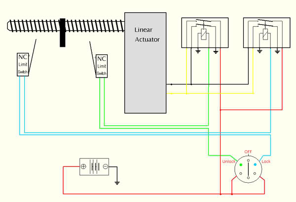 limit switch wiring diagram honeywell power humidifier linear actuator electrical