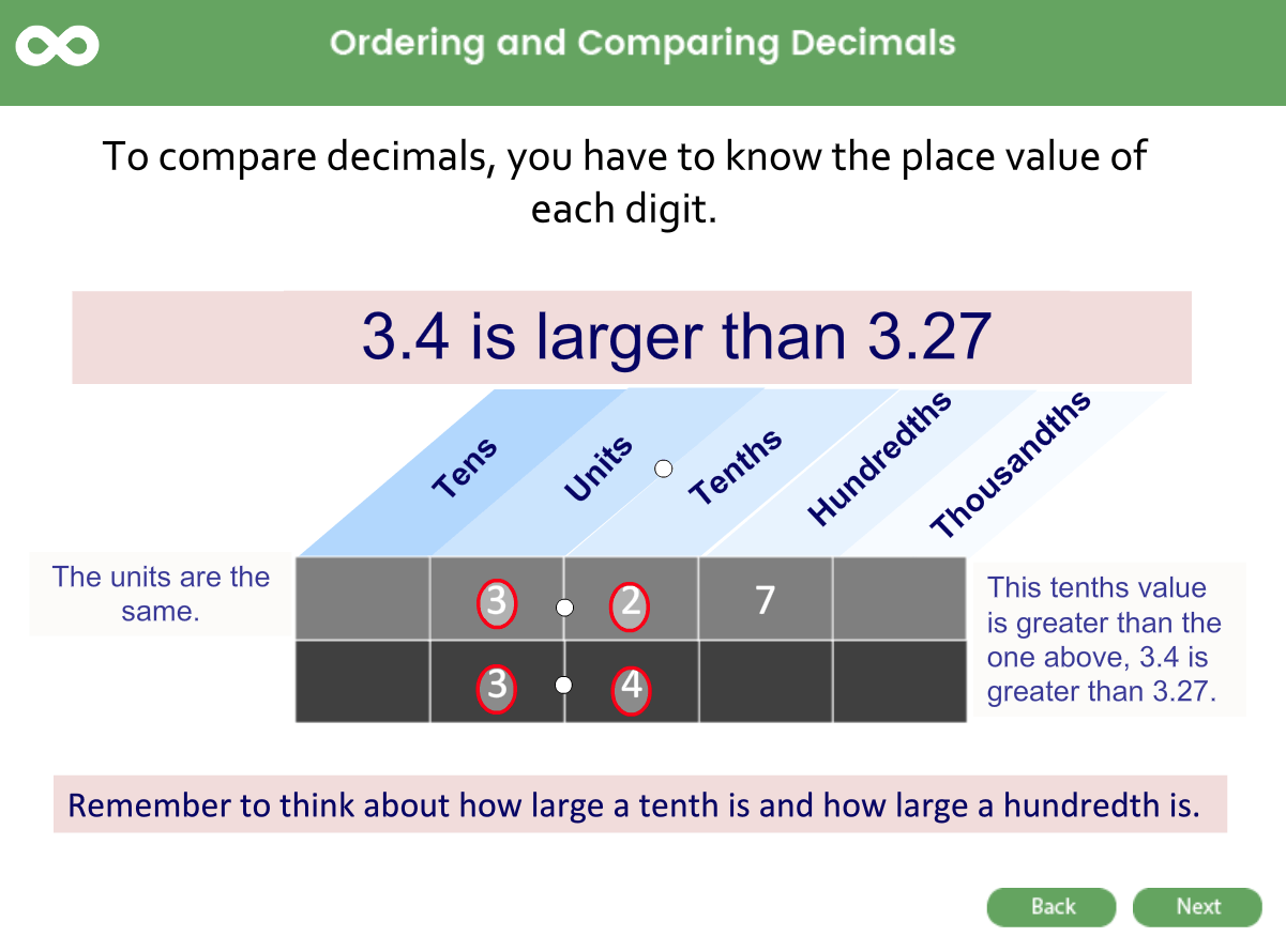Comparing And Ordering Decimals Year 5