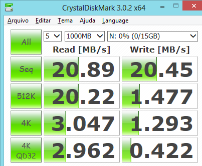 Teste do Cartão de Memória de Alta Velocidade SDHC 300X Sandisk Extreme Genuíno 16GB Classe 10 (Genuine SanDisk Extreme SDHC 300X High-Speed Memory Card (16GB / Class 10)) com o CrystalDiskMark