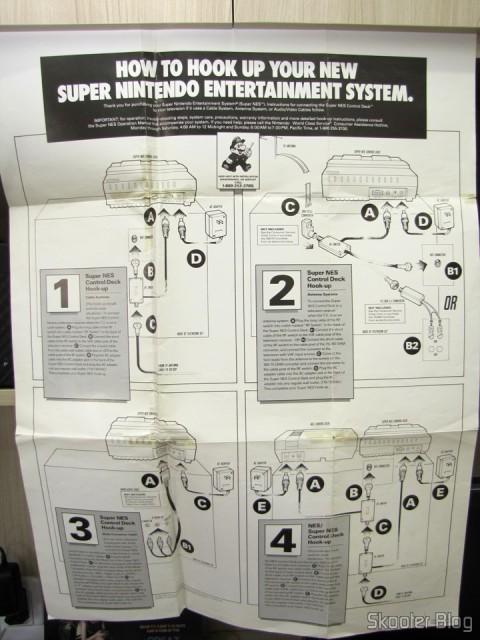 Verso do pôster com jogos e acessórios que acompanha o Super Nintendo, instruções de como conectá-lo à TV