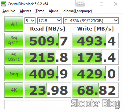 Test results with the Sandisk Ultra II 240GB made by CrystalDiskMark