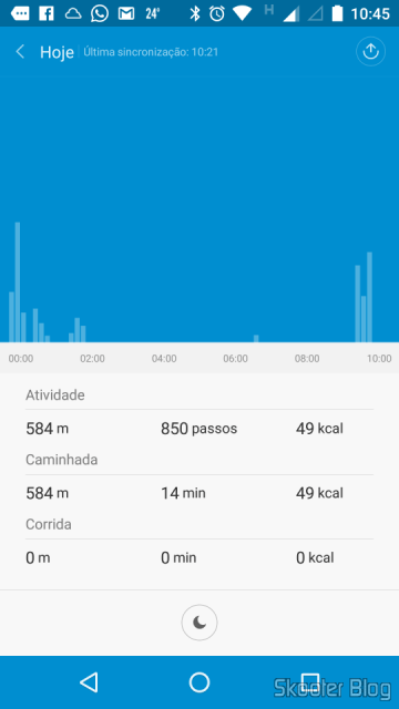 Bar chart showing the activities during the day at Mi Fit