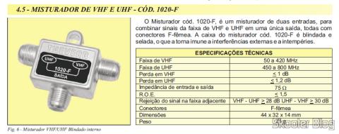 Especificações do Misturador de Sinais VHF UHF Thevear 1020-F