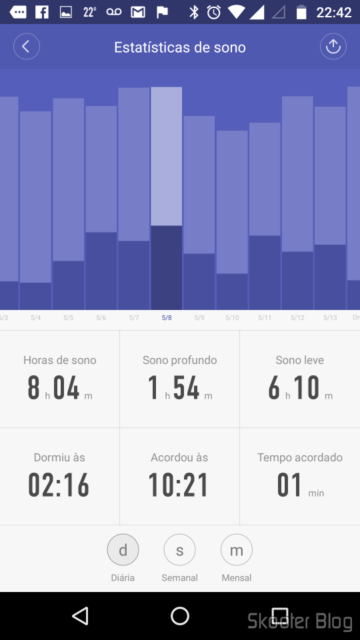 My sleep data collected by Mi Band 1S during the absence of the Moto X Play