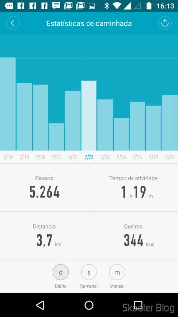 E Fit: Walking statistics