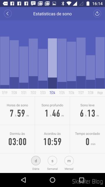 E Fit: Sleep statistics