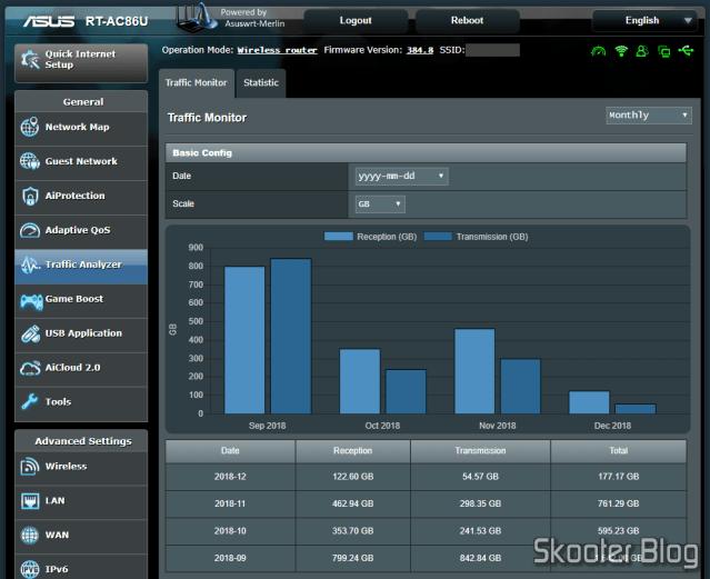 Monitor de tráfego: dados mensais.