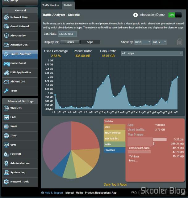 Estatísticas do Analista de Tráfego - Aplicações mais usadas.