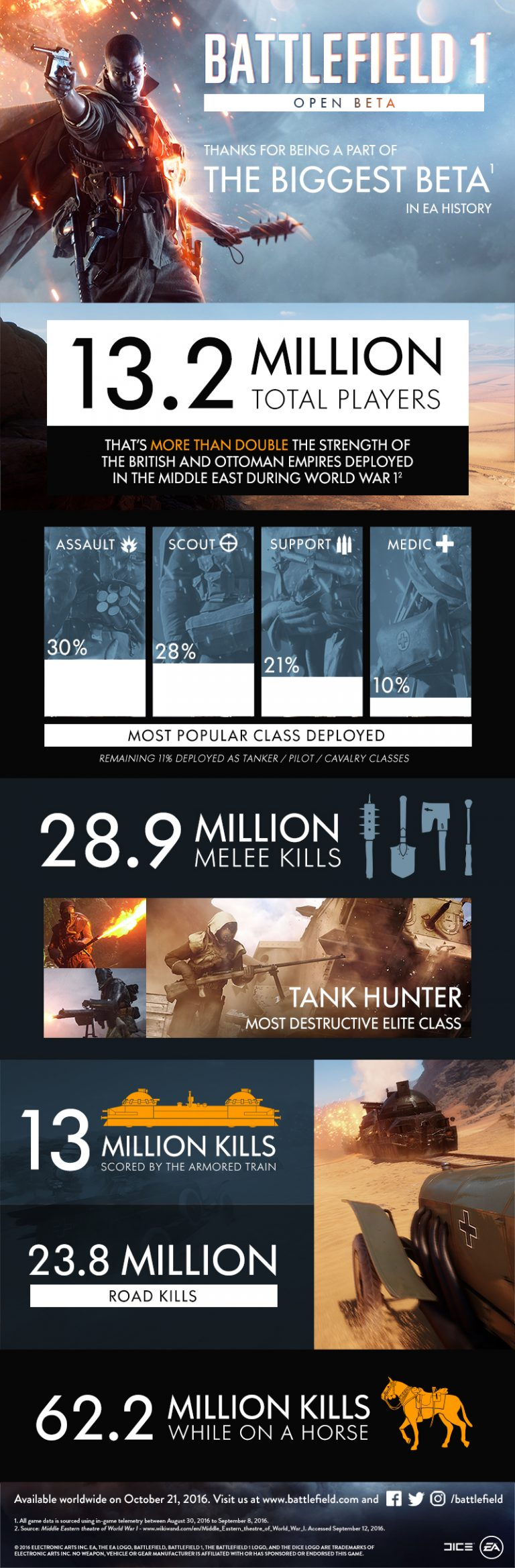 bf1-betainfographic_final-768x2337