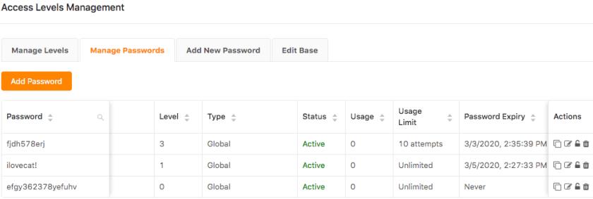 access level management