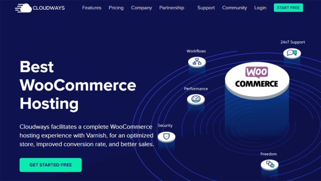 Best WooCommerce Web Hosting