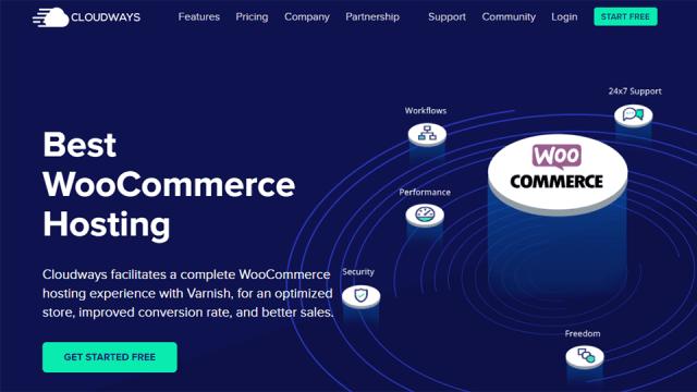Best WooCommerce Web Hosting