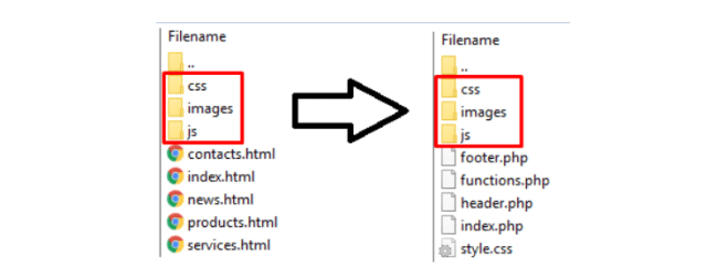 CSS Images JS transfer
