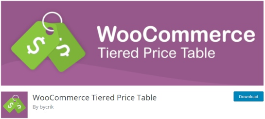 woocommrce tiered price table