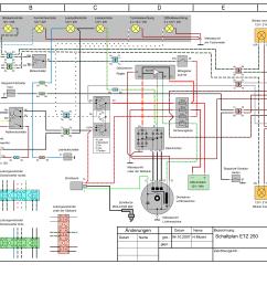 etz250 lifan 50cc wiring diagram pit bike wiring harness diagram u2022 free 125cc chinese atv [ 3508 x 2480 Pixel ]
